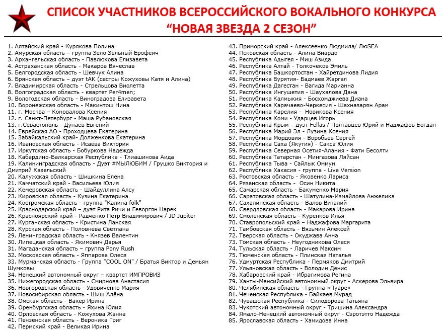 Список участников вокального конкурса Новая Звзеда 2 сезон в 2016 году