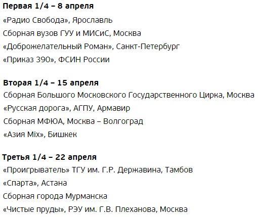 Состав список участников 1/4 финала КВН 2016 Высшая лига