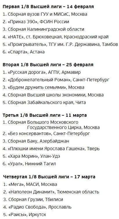 КВН 2017 участниики (список)