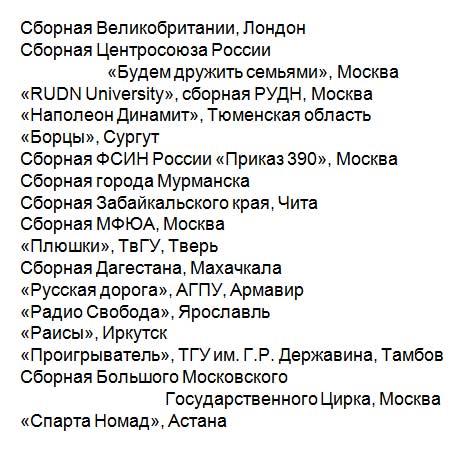 Участники команды КВН Голосящий Кивин 2017 Светлогорск